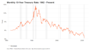 Historically Low 10-Year Treasury Yields Show Ongoing Challenges for Public Pensions