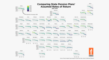 Map: Comparing State Pension Plans' Assumed Rates of Return
