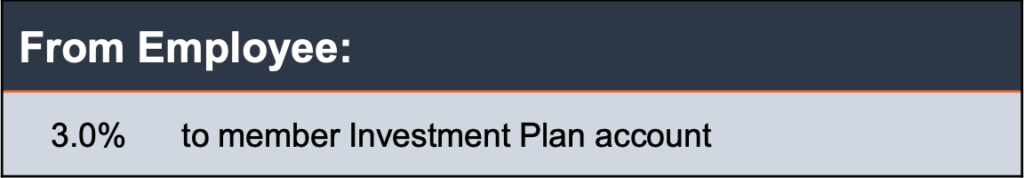 Florida Retirement System (FRS) Investment Plan Funding From Employee