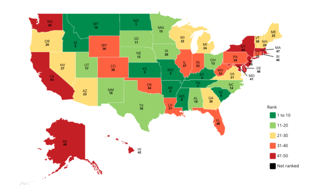 Ranking State Highway Systems on Performance and Cost-Effectiveness: North Dakota and Missouri Rank Best, New Jersey and Alaska Rank Last